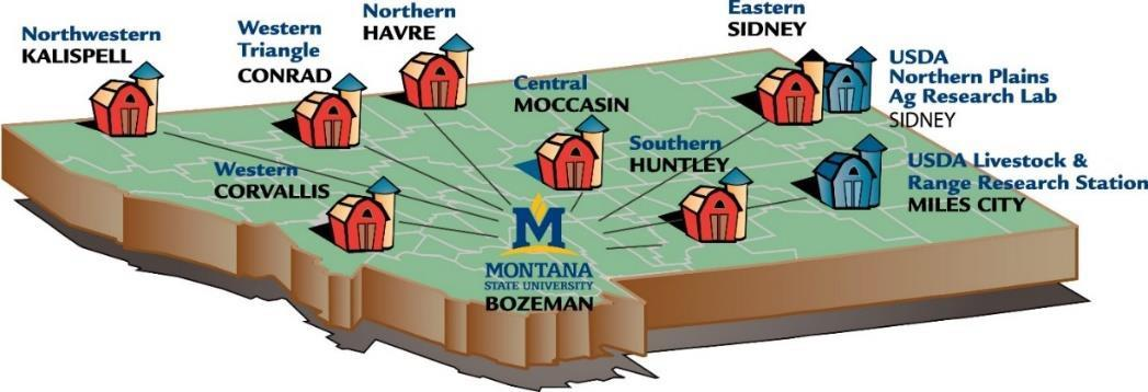Montana image with research center locations